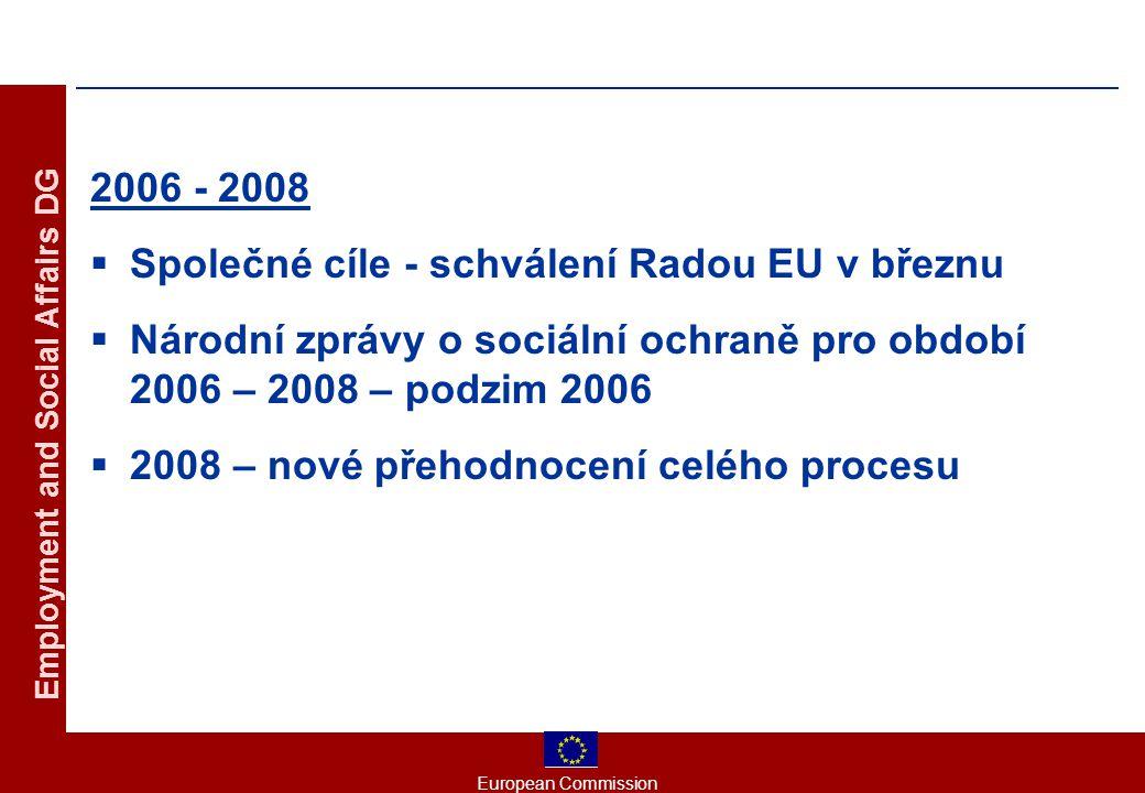 European Commission Employment and Social Affairs DG 2006 - 2008  Společné cíle - schválení Radou EU v březnu  Národní zprávy o sociální ochraně pro období 2006 – 2008 – podzim 2006  2008 – nové přehodnocení celého procesu