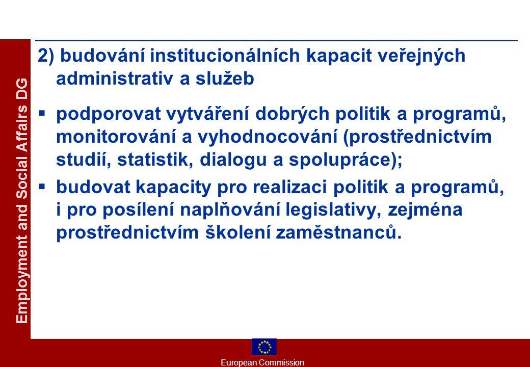 European Commission Employment and Social Affairs DG 2) budování institucionálních kapacit veřejných administrativ a služeb  podporovat vytváření dobrých politik a programů, monitorování a vyhodnocování (prostřednictvím studií, statistik, dialogu a spolupráce);  budovat kapacity pro realizaci politik a programů, i pro posílení naplňování legislativy, zejména prostřednictvím školení zaměstnanců.