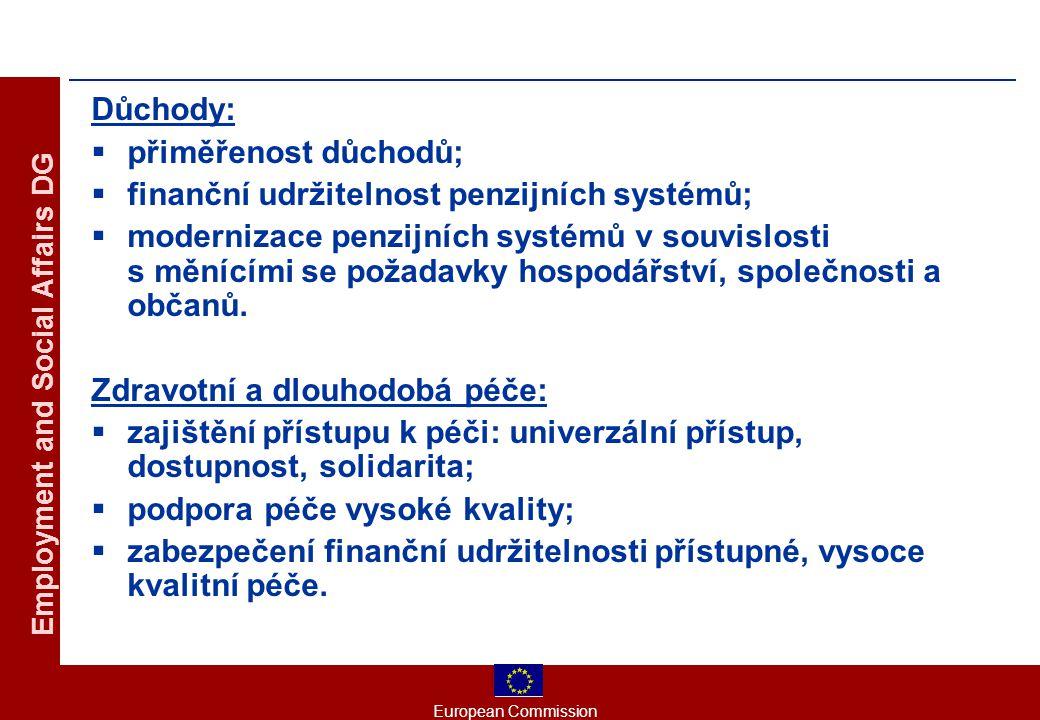 European Commission Employment and Social Affairs DG Streamlining  květen 2003 – Sdělení EK o streamliningu otevřené metody koordinace v oblasti politik sociální ochrany a začleňování  Principy:  Vytvoření společného rámce pro oblast sociální ochrany (1 společná zpráva, společné cíle a indikátory);  Sladění s procesy ekonomické politiky a politiky zaměstnanosti  Zvýšení viditelnosti sociální ochrany  Společná zpráva o sociální ochraně a sociálním začleňování (první v roce 2005)  Plné zavedené v roce 2006 po vyhodnocení fungování OMK v oblasti sociálního začleňování a důchodů