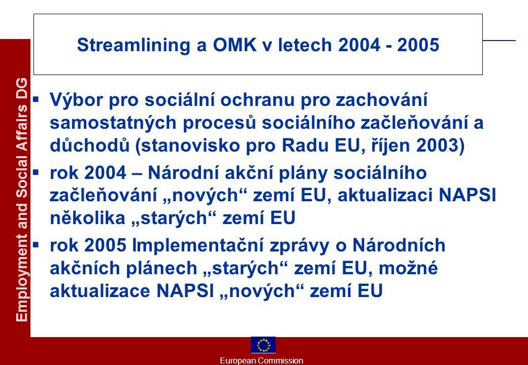 """European Commission Employment and Social Affairs DG Streamlining a OMK v letech 2004 - 2005  Výbor pro sociální ochranu pro zachování samostatných procesů sociálního začleňování a důchodů (stanovisko pro Radu EU, říjen 2003)  rok 2004 – Národní akční plány sociálního začleňování """"nových zemí EU, aktualizaci NAPSI několika """"starých zemí EU  rok 2005 Implementační zprávy o Národních akčních plánech """"starých zemí EU, možné aktualizace NAPSI """"nových zemí EU"""