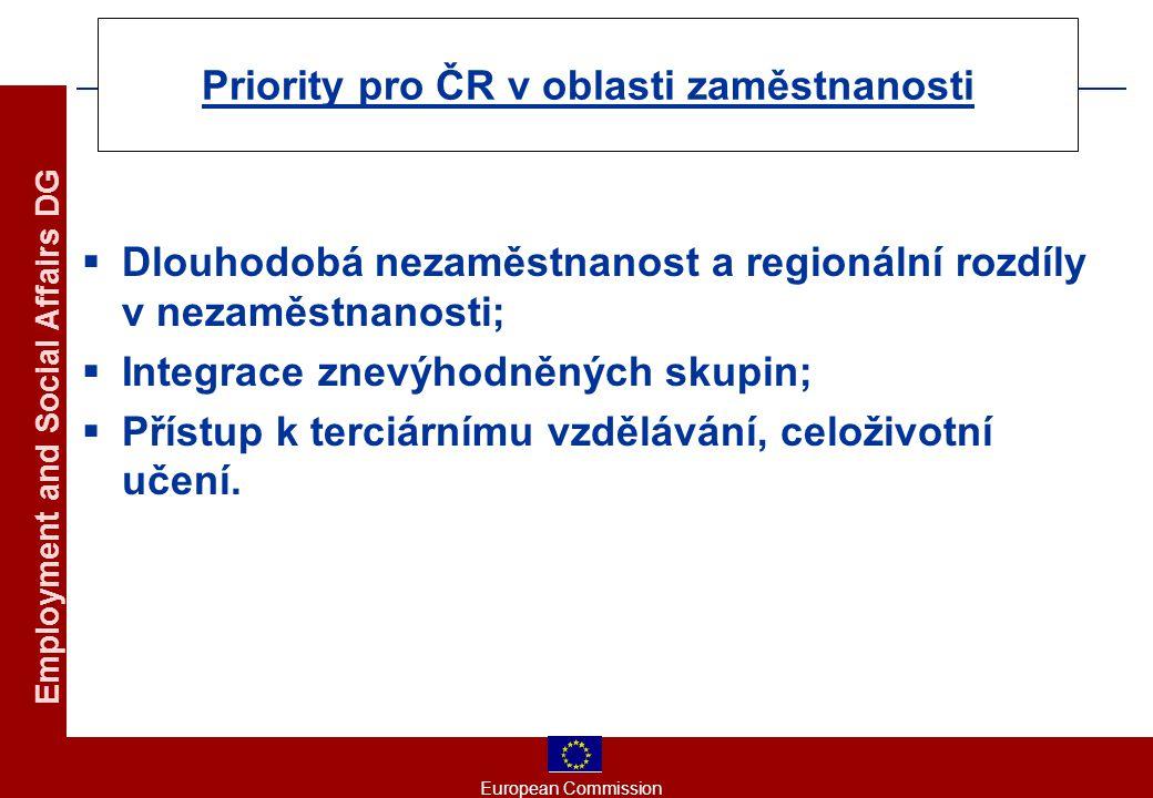 European Commission Employment and Social Affairs DG Priority pro ČR v oblasti zaměstnanosti  Dlouhodobá nezaměstnanost a regionální rozdíly v nezaměstnanosti;  Integrace znevýhodněných skupin;  Přístup k terciárnímu vzdělávání, celoživotní učení.
