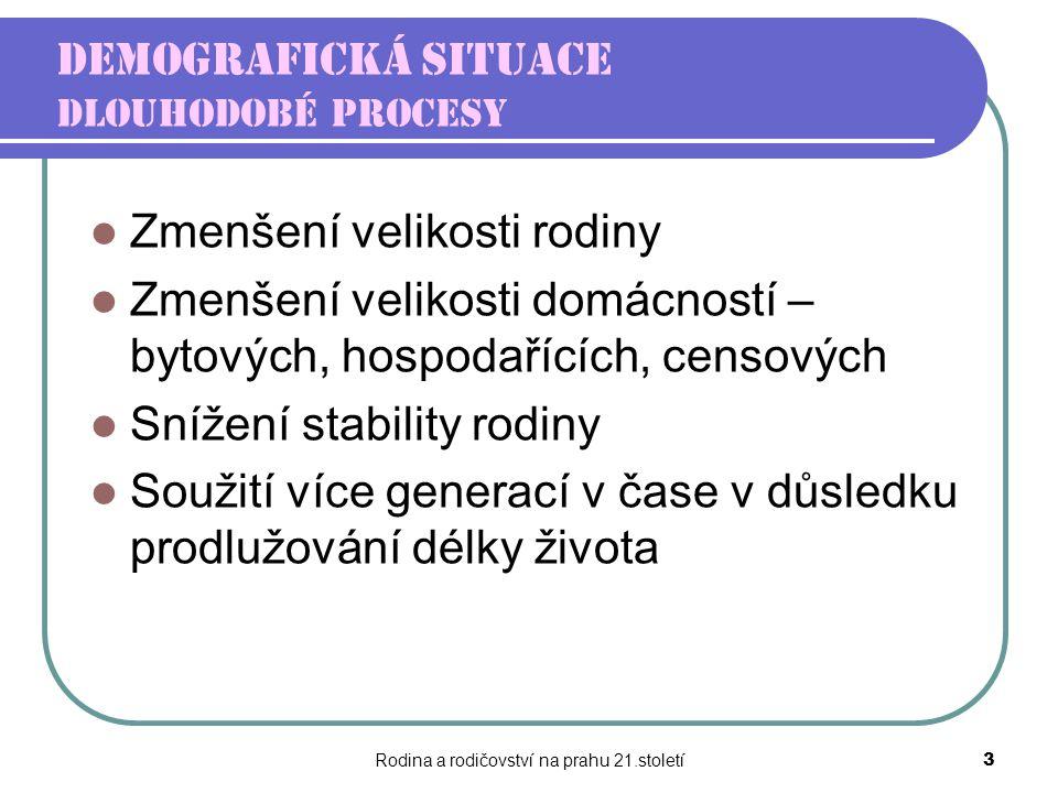 Rodina a rodičovství na prahu 21.století44 Použité zdroje - Výzkumy Rodina 1994, realizoval Sociologický ústav ČAV v roce 1994 Populační klima, realizoval Výzkumný ústav práce a sociálních věcí ve spolupráci s agenturou Universitas v roce 1996 Mladá generace, realizoval Sociologický ústav ČAV s agenturou STEM v roce 1997 Postavení mužů a žen v ČR, realizoval Výzkumný ústav práce a sociálních věcí ve spolupráci s agenturou Universitas v roce 1998 Rodina 2001, realizoval Výzkumný ústav práce a sociálních věcí ve spolupráci s agenturou STEM v roce 2001 Život ve stáří, realizoval Výzkumný ústav práce a sociálních věcí ve spolupráci s agenturou STEM-MARK v roce 2002 Střední generace, realizoval Výzkumný ústav práce a sociálních věcí ve spolupráci s agenturou Universitas v roce 2004 Harmonizace rodiny a zaměstnání, realizoval Výzkumný ústav práce a sociálních věcí ve spolupráci s agenturou STEM-MARK v roce 2005 Gender and Generations Survey, mezinárodní, PřF UK, VÚPSV, SCaC
