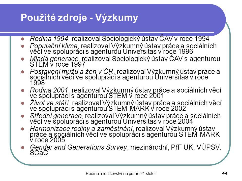 Rodina a rodičovství na prahu 21.století44 Použité zdroje - Výzkumy Rodina 1994, realizoval Sociologický ústav ČAV v roce 1994 Populační klima, realiz