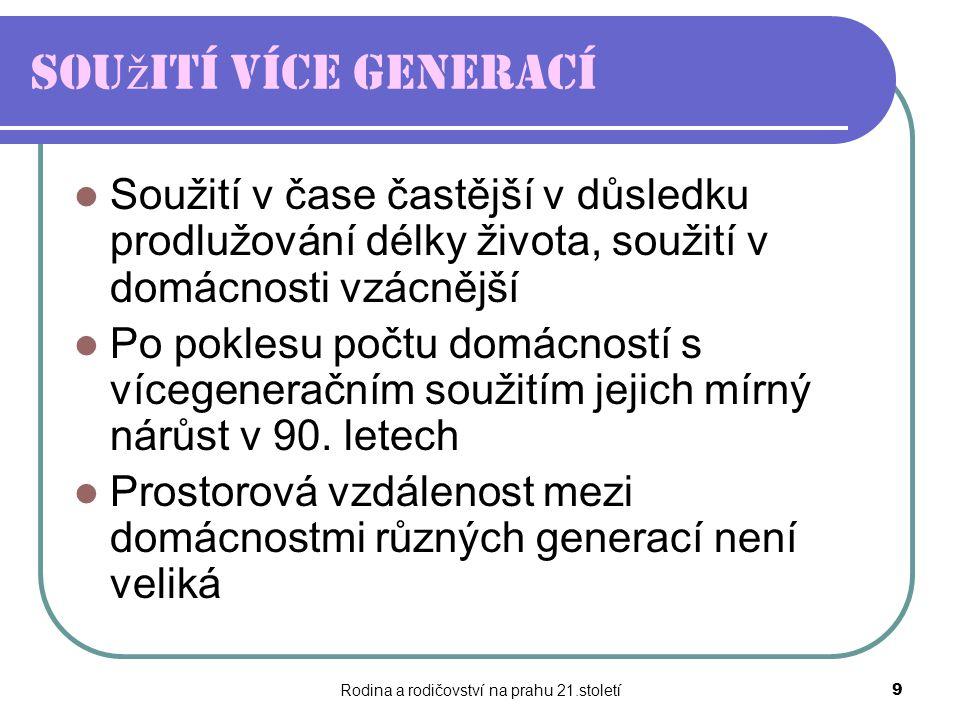 Rodina a rodičovství na prahu 21.století20 GGS: (A) péče o starší lidi vyžadující pomoc v jejich domově / (B) péče o předškolní děti; 1=úkol společnosti; 5=úkol rodiny