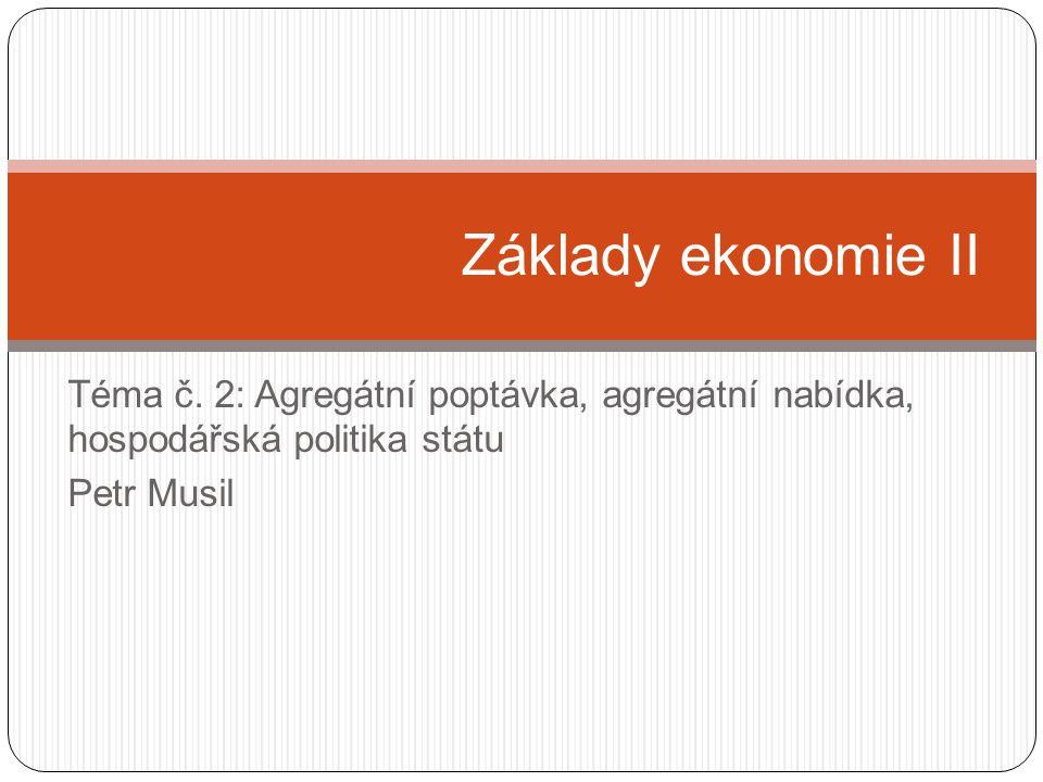 Téma č. 2: Agregátní poptávka, agregátní nabídka, hospodářská politika státu Petr Musil Základy ekonomie II