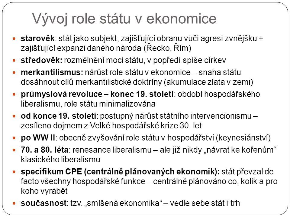 Vývoj role státu v ekonomice starověk: stát jako subjekt, zajišťující obranu vůči agresi zvnějšku + zajišťující expanzi daného národa (Řecko, Řím) stř
