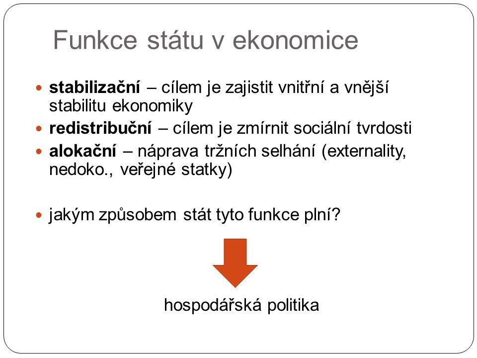 Funkce státu v ekonomice stabilizační – cílem je zajistit vnitřní a vnější stabilitu ekonomiky redistribuční – cílem je zmírnit sociální tvrdosti alok