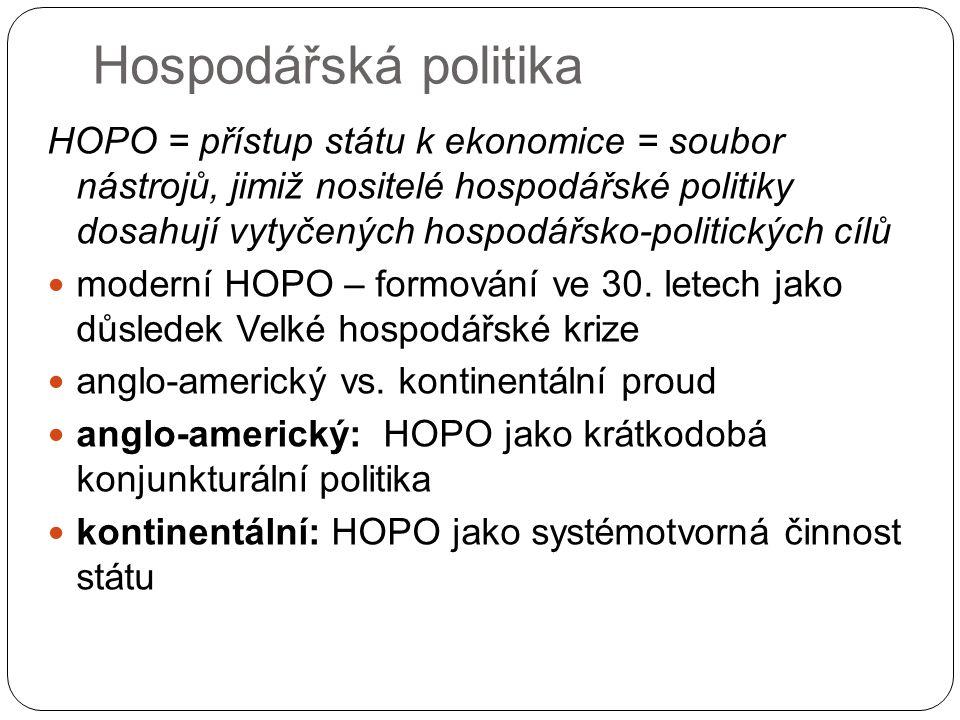 Hospodářská politika HOPO = přístup státu k ekonomice = soubor nástrojů, jimiž nositelé hospodářské politiky dosahují vytyčených hospodářsko-politických cílů moderní HOPO – formování ve 30.