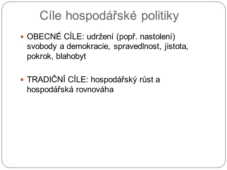 Cíle hospodářské politiky OBECNÉ CÍLE: udržení (popř.