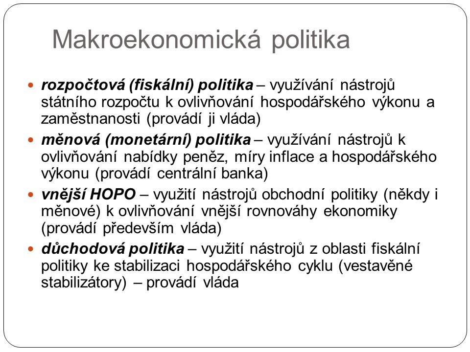 Makroekonomická politika rozpočtová (fiskální) politika – využívání nástrojů státního rozpočtu k ovlivňování hospodářského výkonu a zaměstnanosti (provádí ji vláda) měnová (monetární) politika – využívání nástrojů k ovlivňování nabídky peněz, míry inflace a hospodářského výkonu (provádí centrální banka) vnější HOPO – využití nástrojů obchodní politiky (někdy i měnové) k ovlivňování vnější rovnováhy ekonomiky (provádí především vláda) důchodová politika – využití nástrojů z oblasti fiskální politiky ke stabilizaci hospodářského cyklu (vestavěné stabilizátory) – provádí vláda