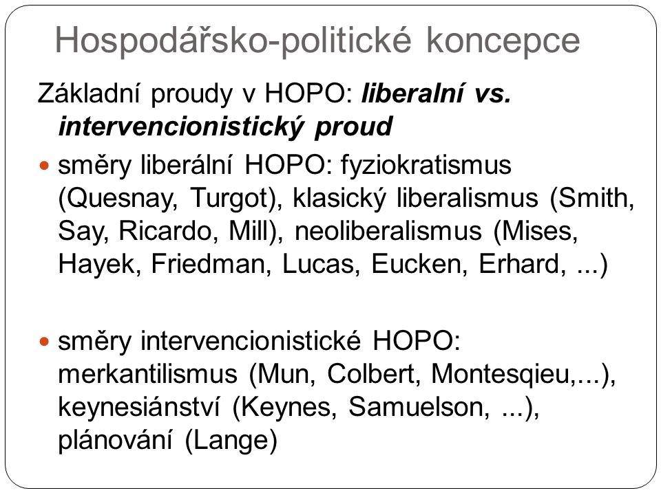 Hospodářsko-politické koncepce Základní proudy v HOPO: liberalní vs. intervencionistický proud směry liberální HOPO: fyziokratismus (Quesnay, Turgot),