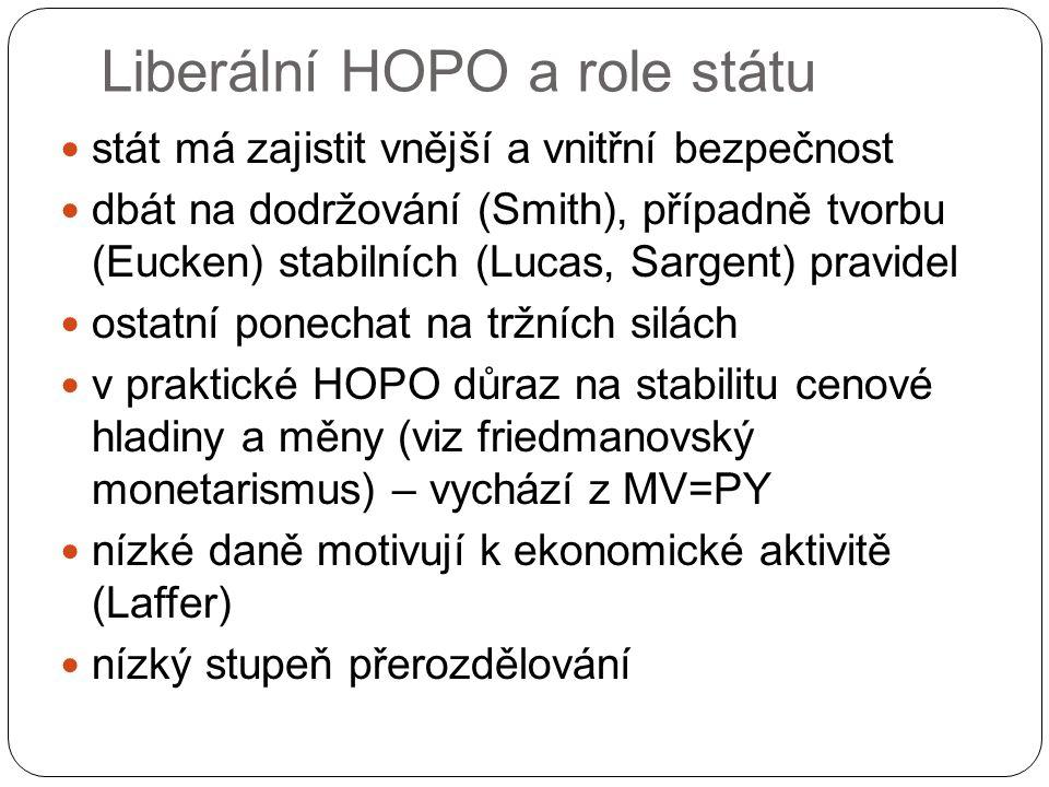Liberální HOPO a role státu stát má zajistit vnější a vnitřní bezpečnost dbát na dodržování (Smith), případně tvorbu (Eucken) stabilních (Lucas, Sarge