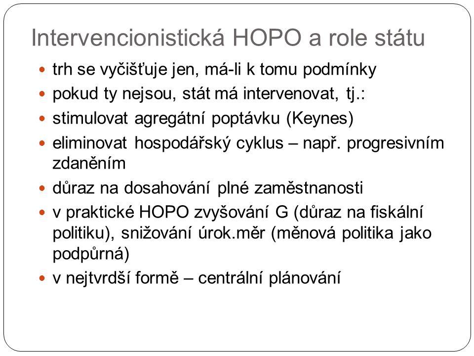 Intervencionistická HOPO a role státu trh se vyčišťuje jen, má-li k tomu podmínky pokud ty nejsou, stát má intervenovat, tj.: stimulovat agregátní pop