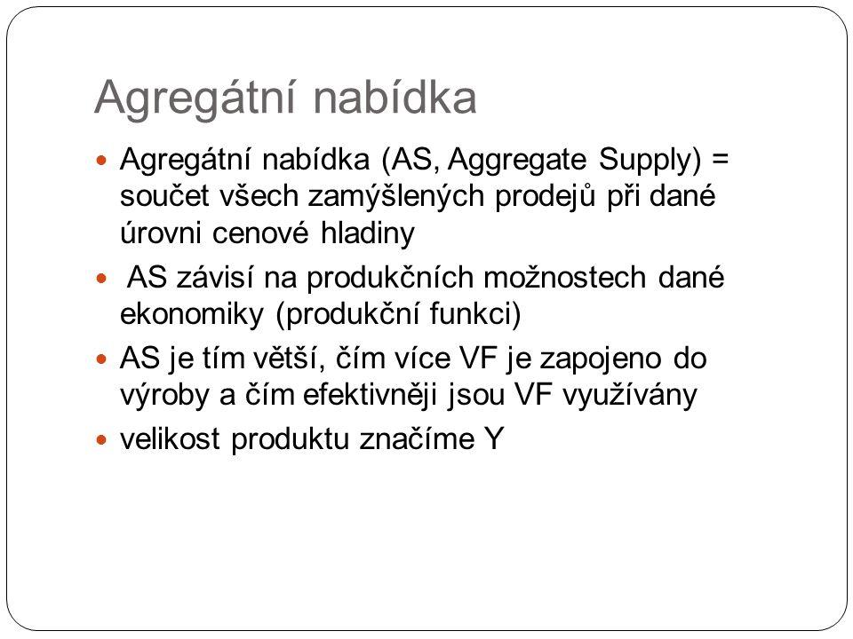 Agregátní nabídka Agregátní nabídka (AS, Aggregate Supply) = součet všech zamýšlených prodejů při dané úrovni cenové hladiny AS závisí na produkčních možnostech dané ekonomiky (produkční funkci) AS je tím větší, čím více VF je zapojeno do výroby a čím efektivněji jsou VF využívány velikost produktu značíme Y
