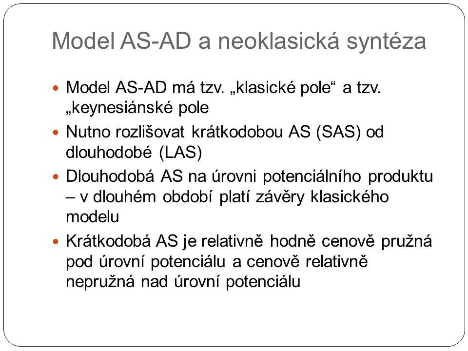 "Model AS-AD a neoklasická syntéza Model AS-AD má tzv. ""klasické pole"" a tzv. ""keynesiánské pole Nutno rozlišovat krátkodobou AS (SAS) od dlouhodobé (L"