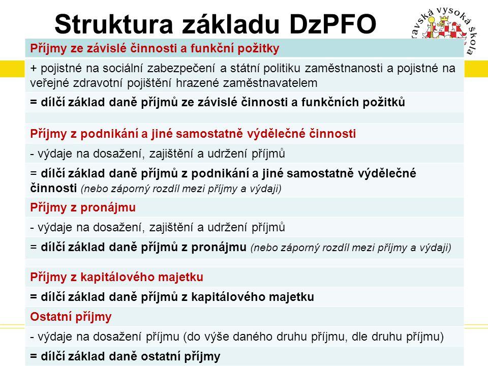 Struktura základu DzPFO Příjmy ze závislé činnosti a funkční požitky + pojistné na sociální zabezpečení a státní politiku zaměstnanosti a pojistné na