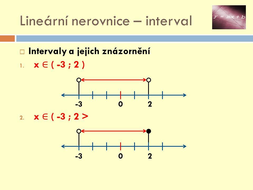 Lineární nerovnice – interval