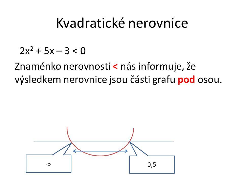 Kvadratické nerovnice 2x 2 + 5x – 3 < 0 Znaménko nerovnosti < nás informuje, že výsledkem nerovnice jsou části grafu pod osou.