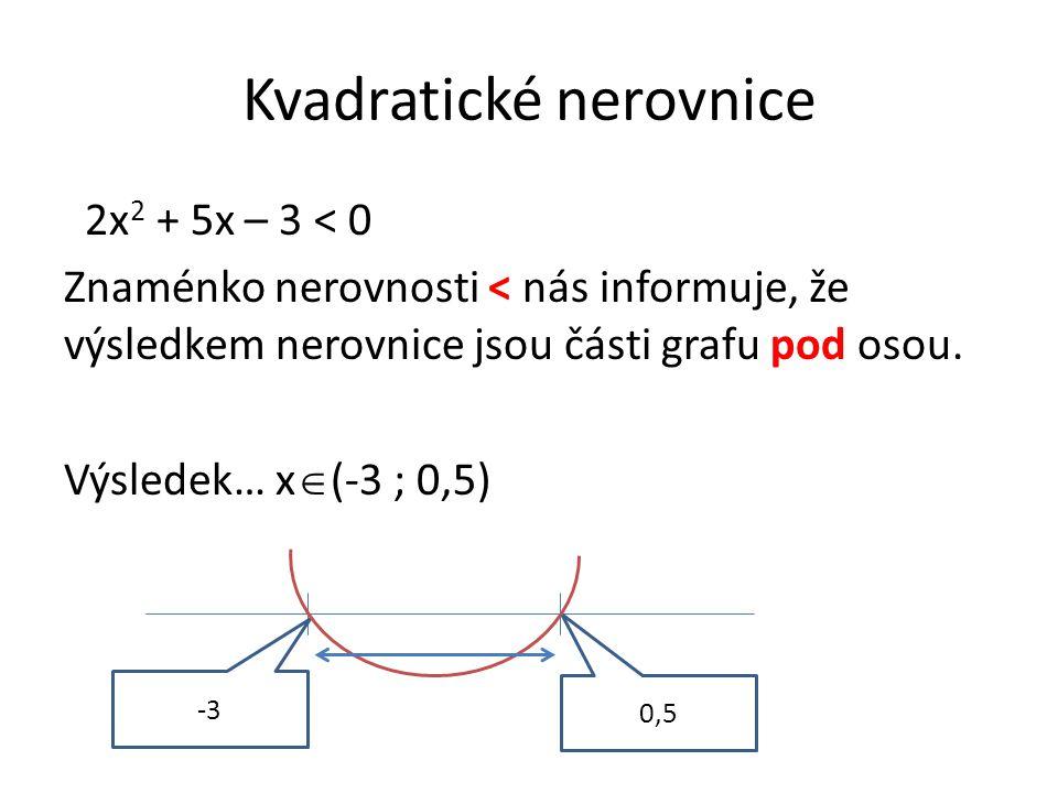 Kvadratické nerovnice 2x 2 + 5x – 3 < 0 Znaménko nerovnosti < nás informuje, že výsledkem nerovnice jsou části grafu pod osou. Výsledek… x  (-3 ; 0,5