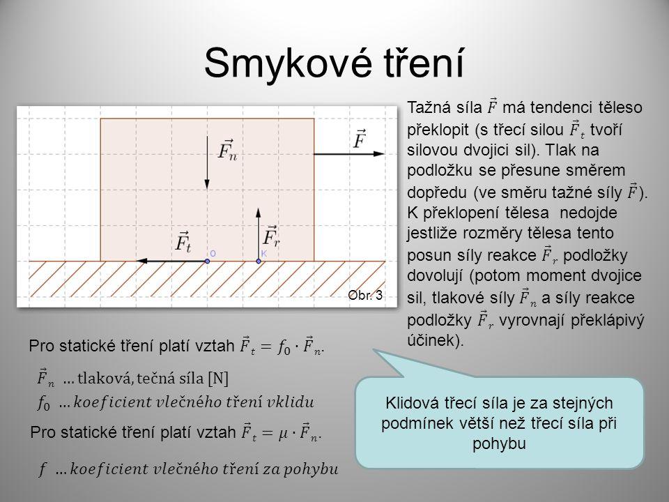 Smykové tření Obr. 3 Klidová třecí síla je za stejných podmínek větší než třecí síla při pohybu
