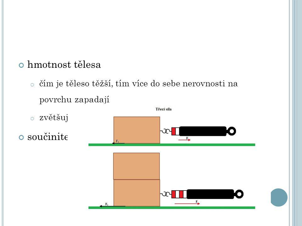 hmotnost tělesa o čím je těleso těžší, tím více do sebe nerovnosti na povrchu zapadají o zvětšuje se smykové tření součinitel smykového tření f