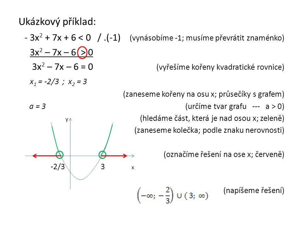 Ukázkový příklad: - 3x 2 + 7x + 6 < 0 /.(-1) (vynásobíme -1; musíme převrátit znaménko) 3x 2 – 7x – 6 > 0 3x 2 – 7x – 6 = 0 (vyřešíme kořeny kvadratické rovnice) x 1 = -2/3 ; x 2 = 3 (zaneseme kořeny na osu x; průsečíky s grafem) a = 3 (určíme tvar grafu --- a > 0) y (hledáme část, která je nad osou x; zeleně) (zaneseme kolečka; podle znaku nerovnosti) (označíme řešení na ose x; červeně) -2/3 3 x (napíšeme řešení)
