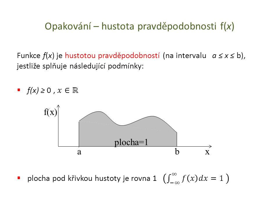Opakování – hustota pravděpodobnosti f(x) f(x) xba plocha=1