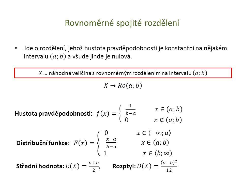 k 10,682 20,954 30,998 Srovnejte s představou, kterou jsme měli na základě Čebyševovy nerovnosti!