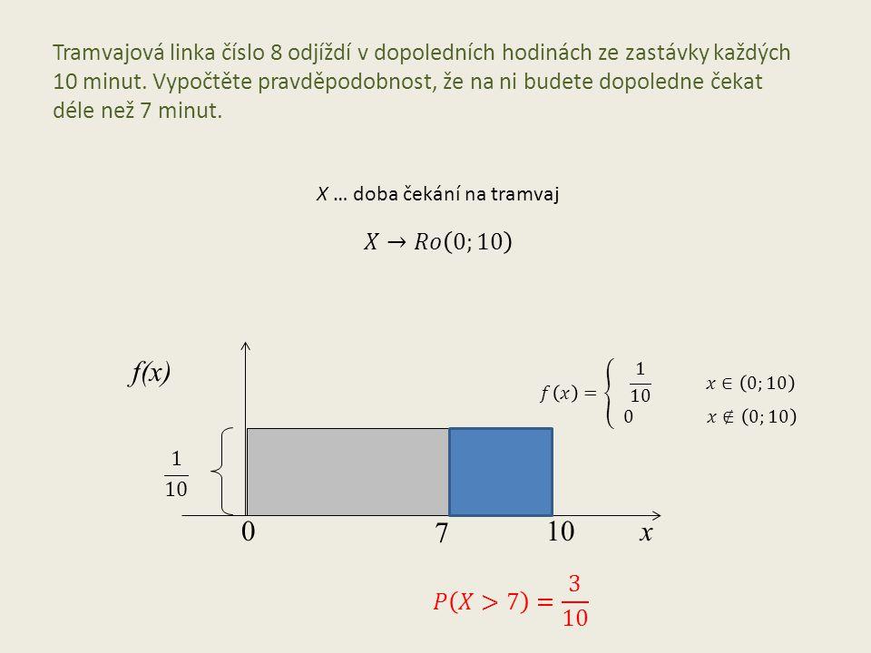 Exponenciální rozdělení X … délka časových intervalů mezi událostmi v Poissonově procesu Příklady: doba do výskytu poruchy zařízení; doba mezi 3.