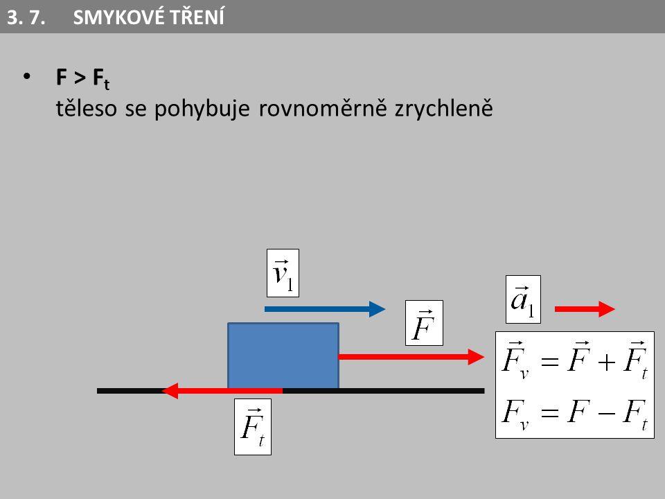 F > F t těleso se pohybuje rovnoměrně zrychleně F = F t – těleso zůstává v klidu nebo pohybu rovnoměrně přímočarém 3.