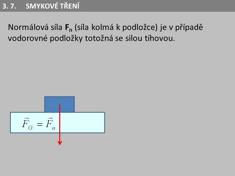 Normálová síla F n (síla kolmá k podložce) je v případě vodorovné podložky totožná se silou tíhovou. 3. 7.SMYKOVÉ TŘENÍ