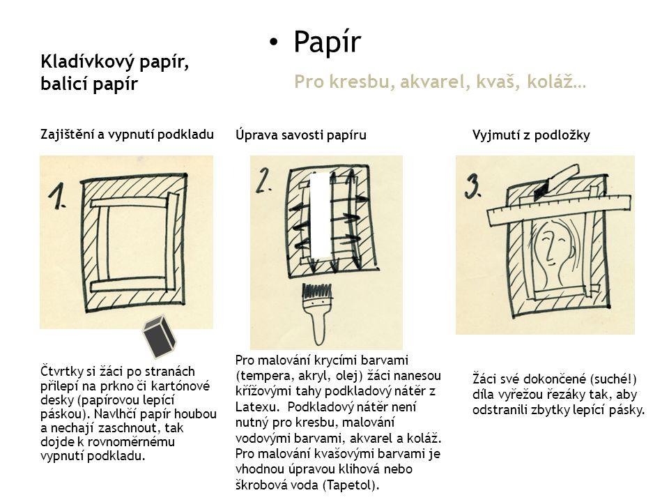 Kladívkový papír, balicí papír Papír Zajištění a vypnutí podkladu Čtvrtky si žáci po stranách přilepí na prkno či kartónové desky (papírovou lepící pá