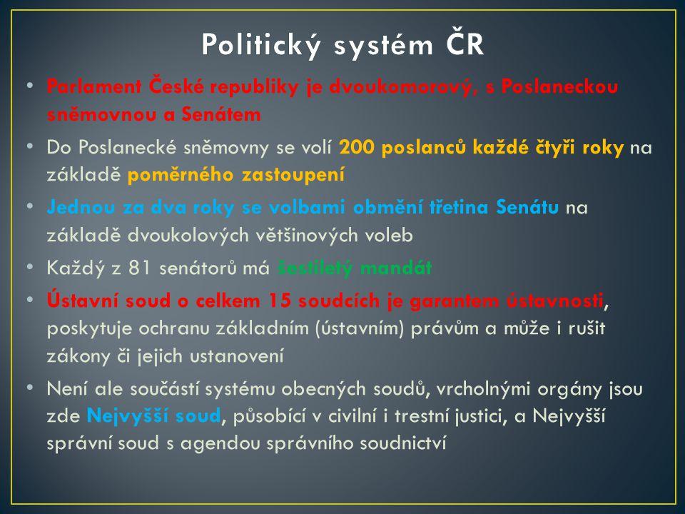 Parlament České republiky je dvoukomorový, s Poslaneckou sněmovnou a Senátem Do Poslanecké sněmovny se volí 200 poslanců každé čtyři roky na základě p