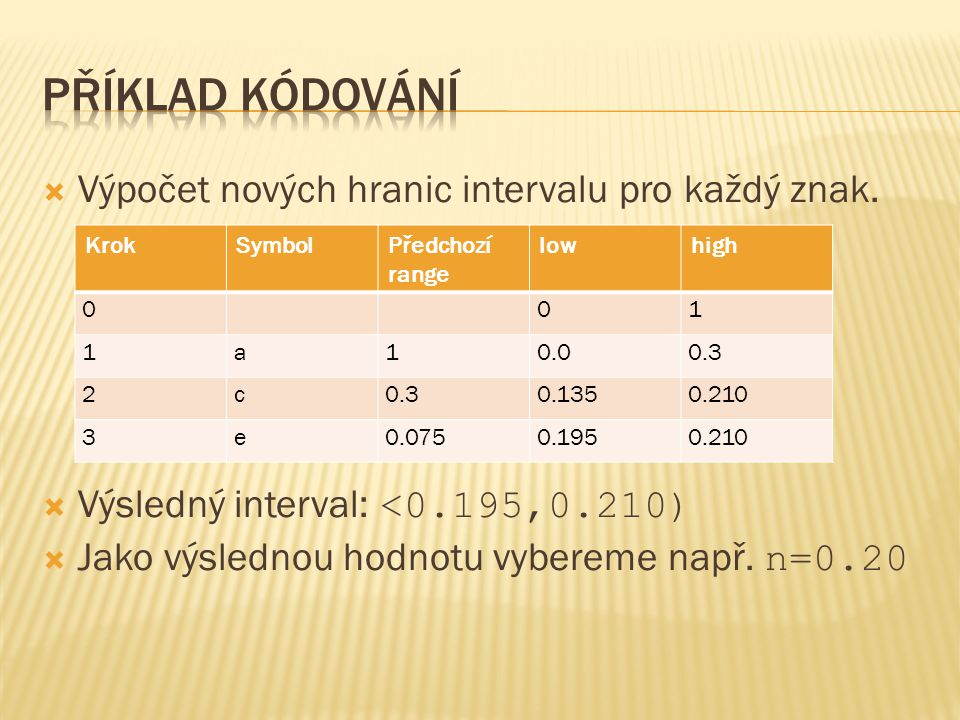  Výpočet nových hranic intervalu pro každý znak.  Výsledný interval: <0.195,0.210)  Jako výslednou hodnotu vybereme např. n=0.20 KrokSymbolPředchoz