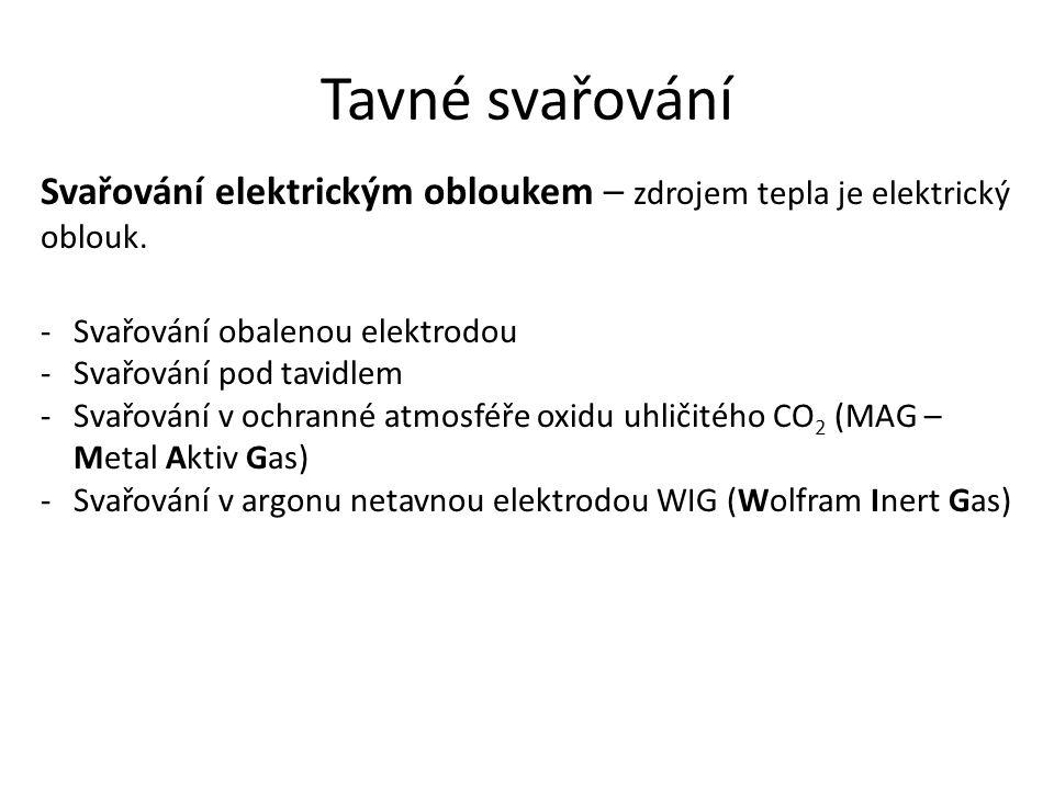 Tavné svařování Svařování elektrickým obloukem – zdrojem tepla je elektrický oblouk. -Svařování obalenou elektrodou -Svařování pod tavidlem -Svařování