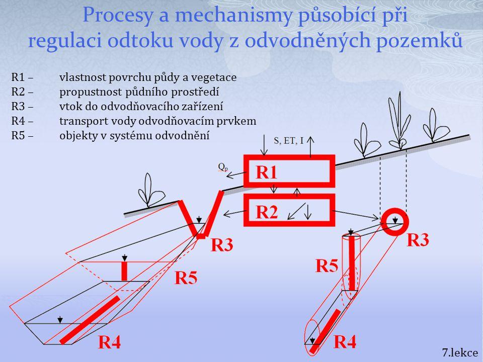 Procesy a mechanismy působící při regulaci odtoku vody z odvodněných pozemků R1 –vlastnost povrchu půdy a vegetace R2 –propustnost půdního prostředí R3 –vtok do odvodňovacího zařízení R4 –transport vody odvodňovacím prvkem R5 –objekty v systému odvodnění 7.lekce