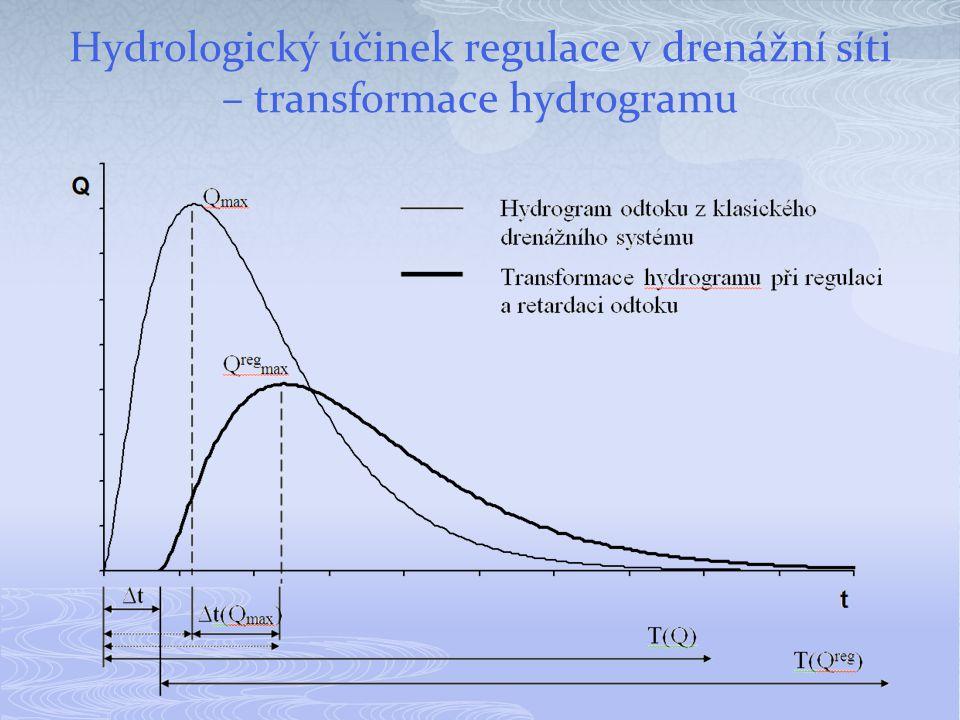 Hydrologický účinek regulace v drenážní síti – transformace hydrogramu