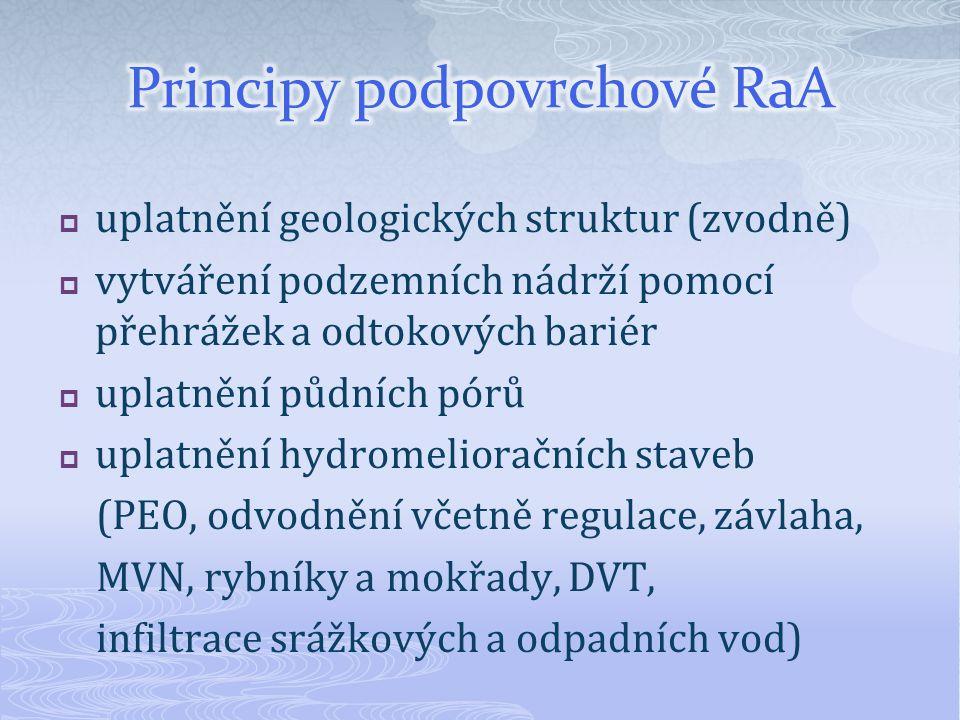  uplatnění geologických struktur (zvodně)  vytváření podzemních nádrží pomocí přehrážek a odtokových bariér  uplatnění půdních pórů  uplatnění hydromelioračních staveb (PEO, odvodnění včetně regulace, závlaha, MVN, rybníky a mokřady, DVT, infiltrace srážkových a odpadních vod)
