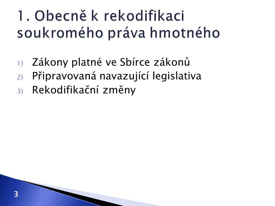 1) Zákony platné ve Sbírce zákonů 2) Připravovaná navazující legislativa 3) Rekodifikační změny 3