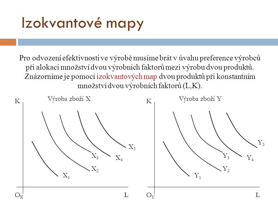 Izokvantové mapy OXOX X1X1 X2X2 X3X3 X4X4 X5X5 K L Výroba zboží X OYOY Y1Y1 Y2Y2 Y3Y3 Y4Y4 K L Výroba zboží Y Y5Y5 Pro odvození efektivnosti ve výrobě