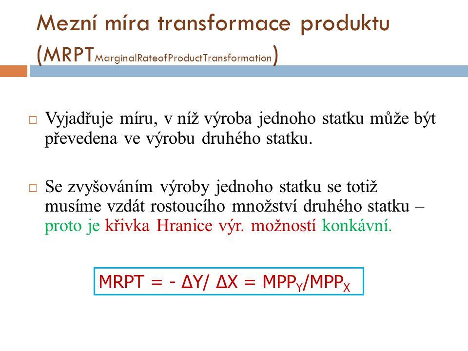 Mezní míra transformace produktu ( MRPT MarginalRateofProductTransformation )  Vyjadřuje míru, v níž výroba jednoho statku může být převedena ve výro