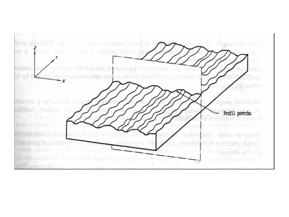 Průměrná aritmetická úchylka posuzovaného profilu Ra Je obvykle u drsnosti povrchu nejčastěji používán Téměř 92  všech strojírenských podniků používá tento parametr