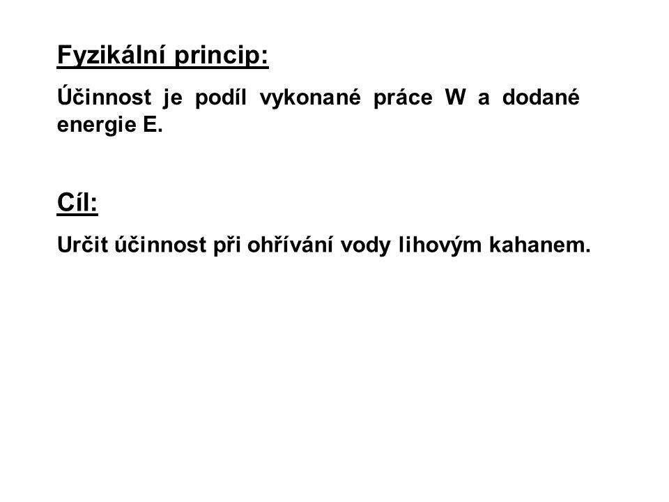 Fyzikální princip: Účinnost je podíl vykonané práce W a dodané energie E. Cíl: Určit účinnost při ohřívání vody lihovým kahanem.