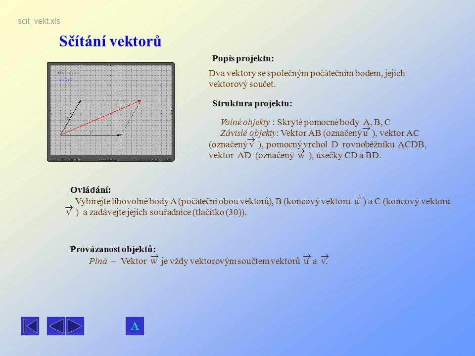 Sčítání vektorů Popis projektu: Ovládání: Struktura projektu: Provázanost objektů: scit_vekt.xls Dva vektory se společným počátečním bodem, jejich vek