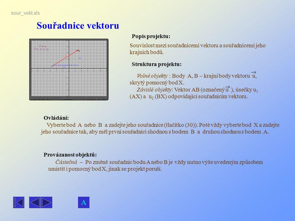 Souřadnice vektoru Popis projektu: Ovládání: Struktura projektu: Provázanost objektů: sour_vekt.xls Souvislost mezi souřadnicemi vektoru a souřadnicem