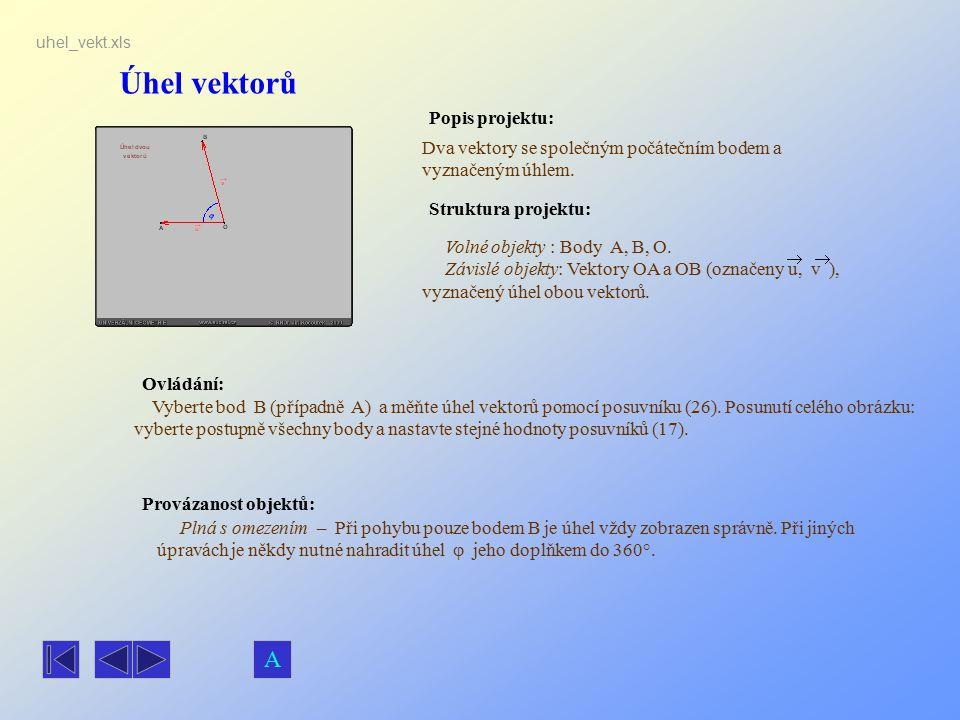 Úhel vektorů Popis projektu: Ovládání: Struktura projektu: Provázanost objektů: uhel_vekt.xls Dva vektory se společným počátečním bodem a vyznačeným ú