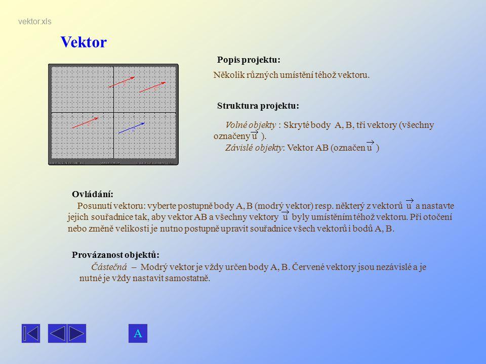 Vektor Popis projektu: Ovládání: Struktura projektu: Provázanost objektů: vektor.xls Několik různých umístění téhož vektoru. Posunutí vektoru: vyberte