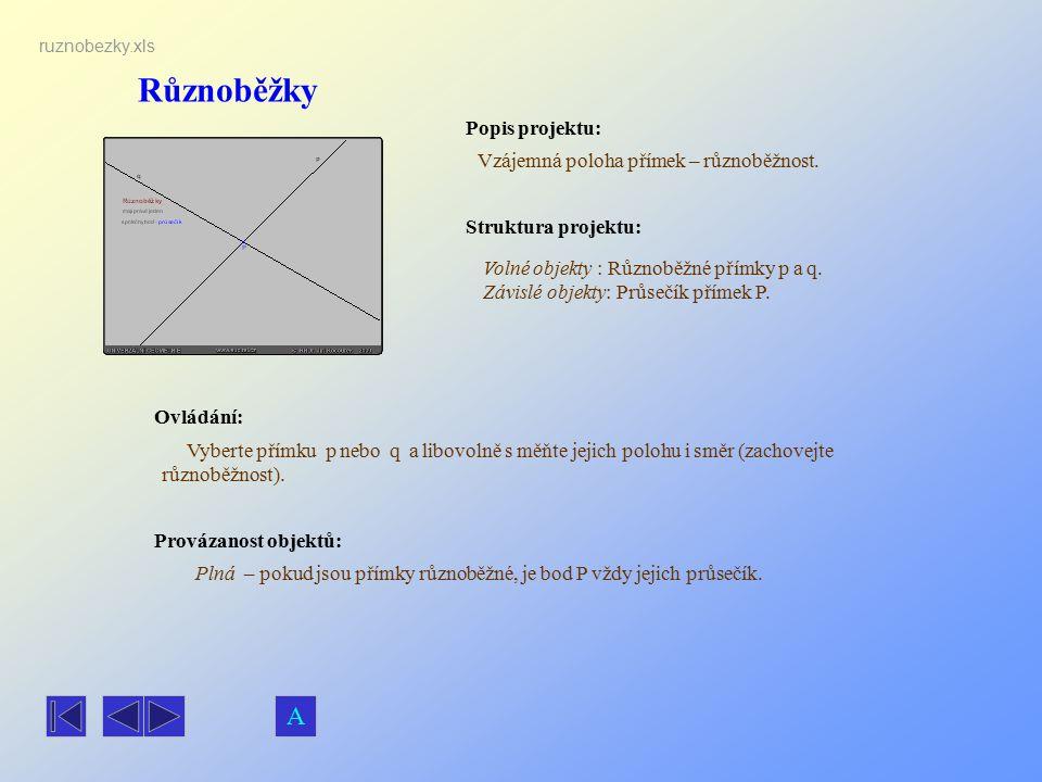 Popis projektu: Vzájemná poloha přímek – různoběžnost. Ovládání: Vyberte přímku p nebo q a libovolně s měňte jejich polohu i směr (zachovejte různoběž