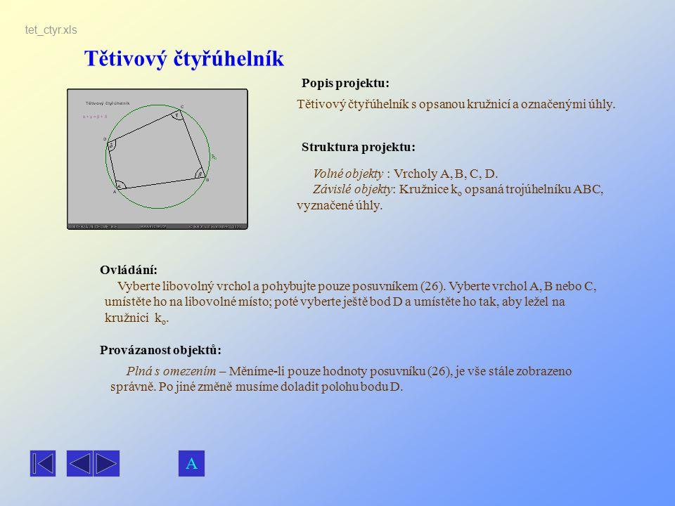 Tětivový čtyřúhelník Popis projektu: Ovládání: Struktura projektu: Provázanost objektů: tet_ctyr.xls Tětivový čtyřúhelník s opsanou kružnicí a označen