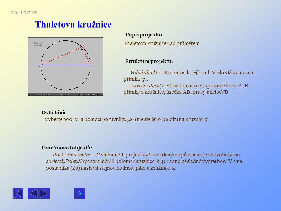 Thaletova kružnice Popis projektu: Ovládání: Struktura projektu: Provázanost objektů: thal_kruz.xls Thaletova kružnice nad průměrem. Plná s omezením –